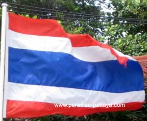thailand visa requirements for thailand